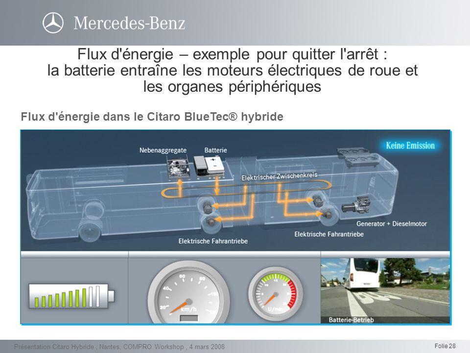 Flux d énergie – exemple pour quitter l arrêt : la batterie entraîne les moteurs électriques de roue et les organes périphériques