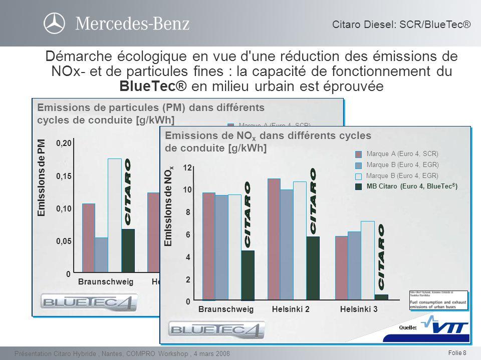 Citaro Diesel: SCR/BlueTec®