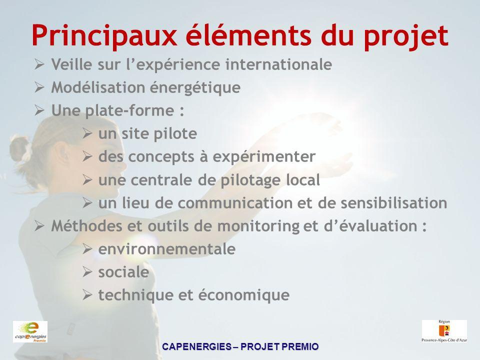 Principaux éléments du projet