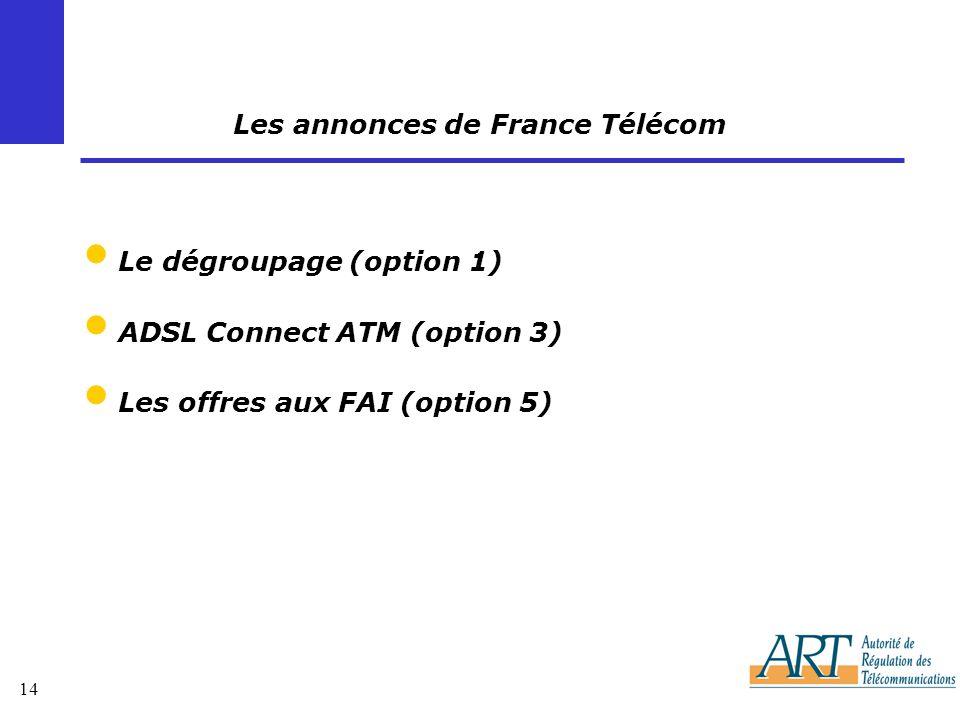 Les annonces de France Télécom