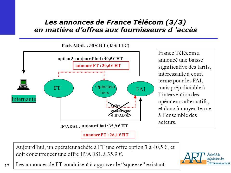 Les annonces de France Télécom (3/3) en matière d'offres aux fournisseurs d 'accès