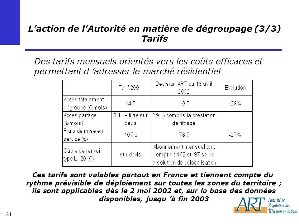 L'action de l'Autorité en matière de dégroupage (3/3) Tarifs