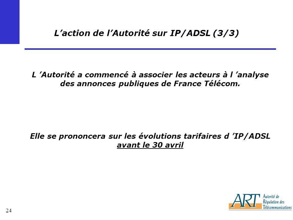 L'action de l'Autorité sur IP/ADSL (3/3)
