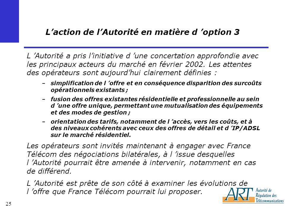 L'action de l'Autorité en matière d 'option 3