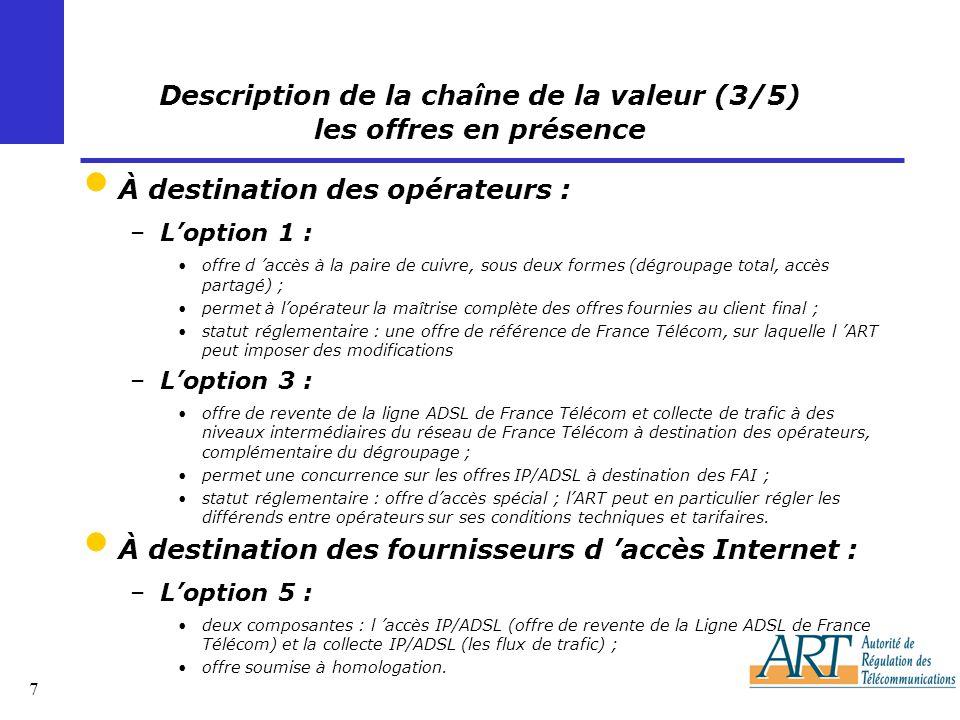 Description de la chaîne de la valeur (3/5) les offres en présence