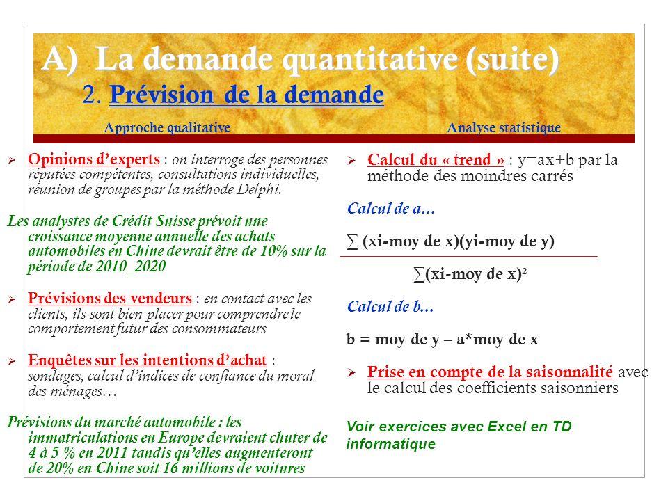 La demande quantitative (suite) 2. Prévision de la demande