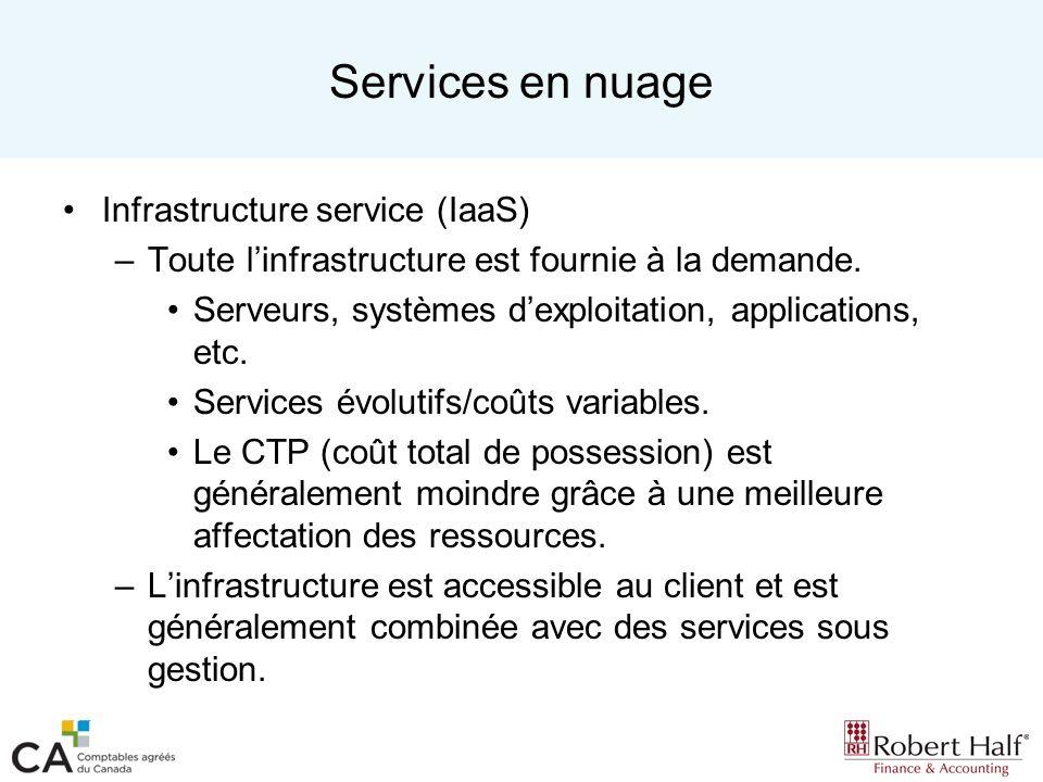 Services en nuage Infrastructure service (IaaS)