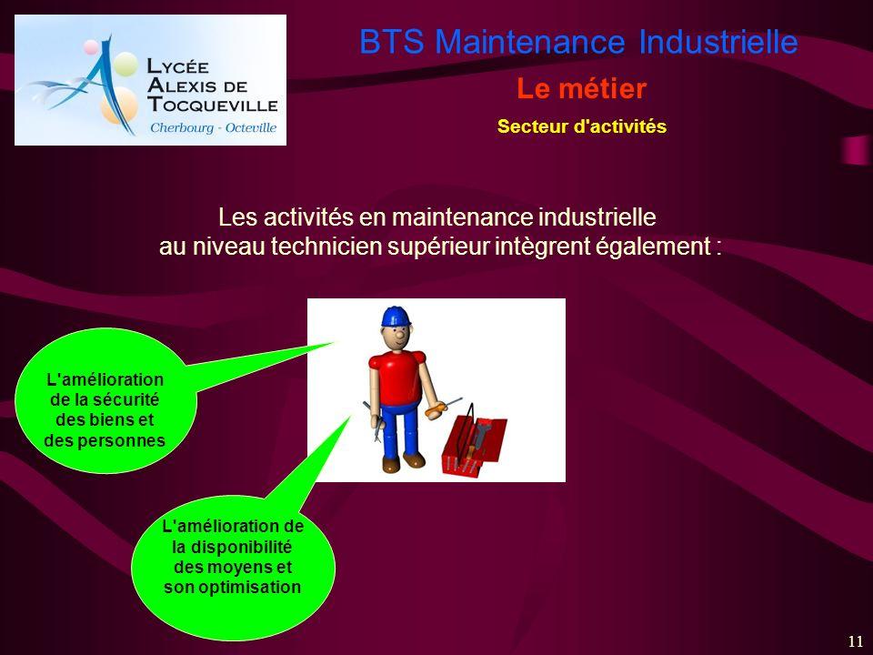 Le métier Les activités en maintenance industrielle