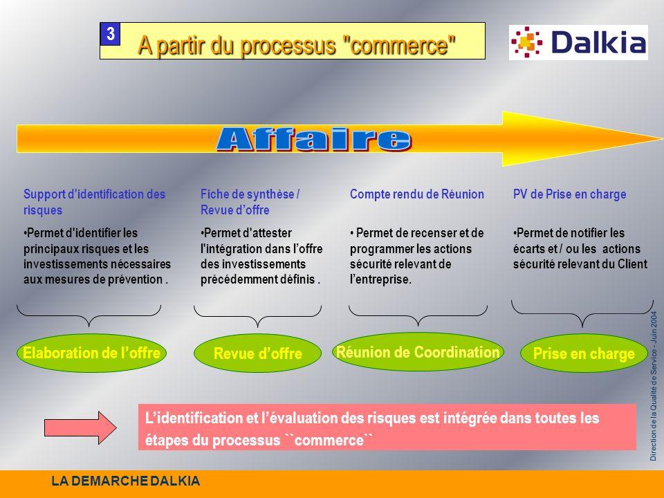 Elaboration de l'offre Réunion de Coordination