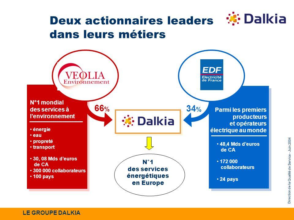 N°1 des services énergétiques en Europe
