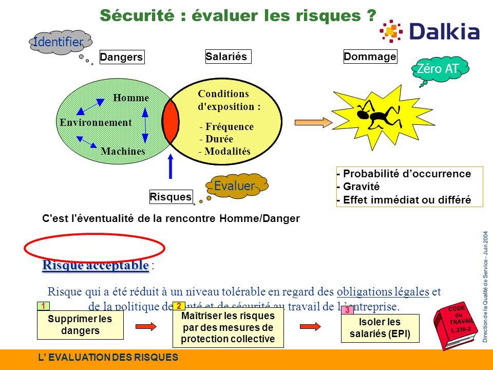 Sécurité : évaluer les risques