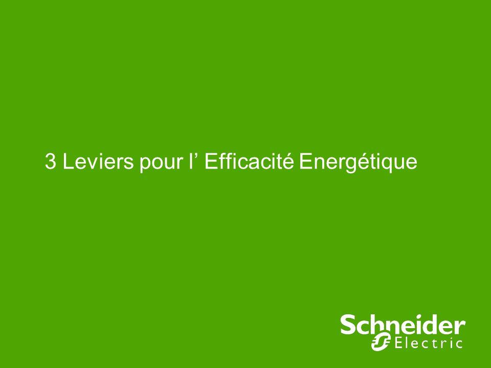3 Leviers pour l' Efficacité Energétique