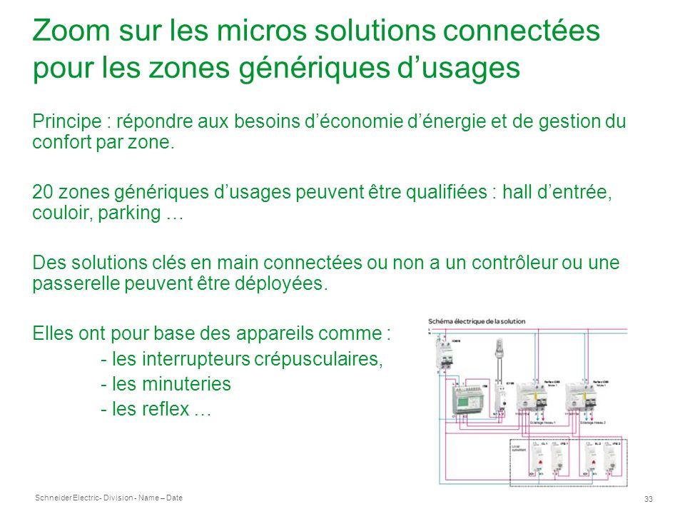Zoom sur les micros solutions connectées pour les zones génériques d'usages