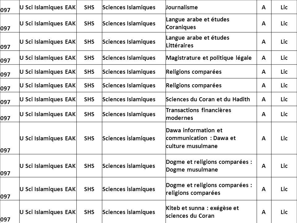 097 U Sci Islamiques EAK. SHS. Sciences Islamiques. Journalisme. A. Lic. Langue arabe et études Coraniques.