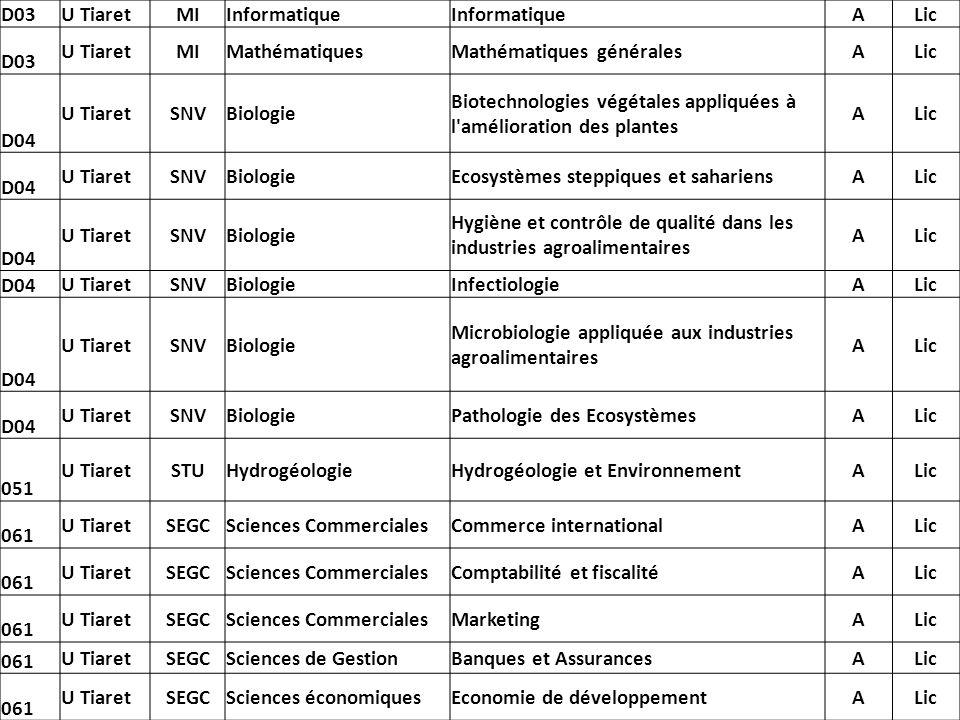 D03U Tiaret. MI. Informatique. A. Lic. Mathématiques. Mathématiques générales. D04. SNV. Biologie.