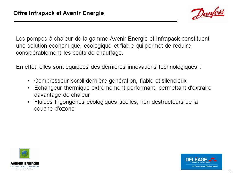 Offre Infrapack et Avenir Energie