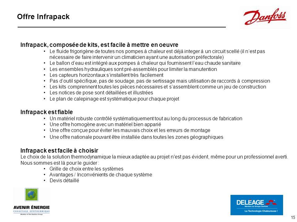 Offre Infrapack Infrapack, composée de kits, est facile à mettre en oeuvre.