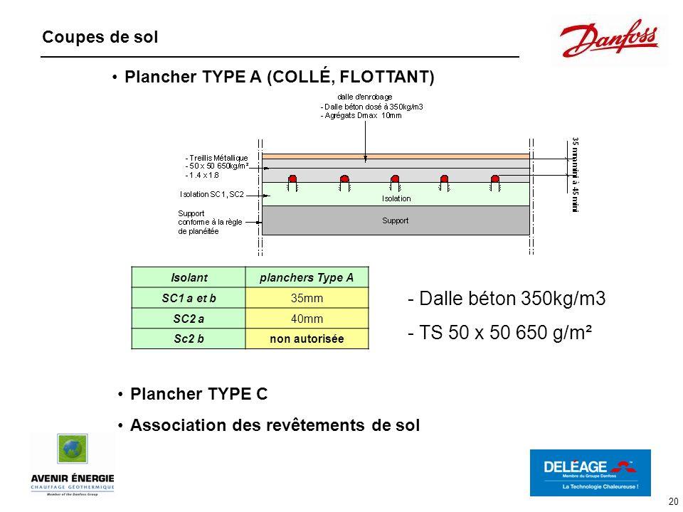 Dalle béton 350kg/m3 TS 50 x 50 650 g/m² Coupes de sol