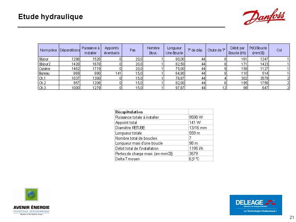 Etude hydraulique