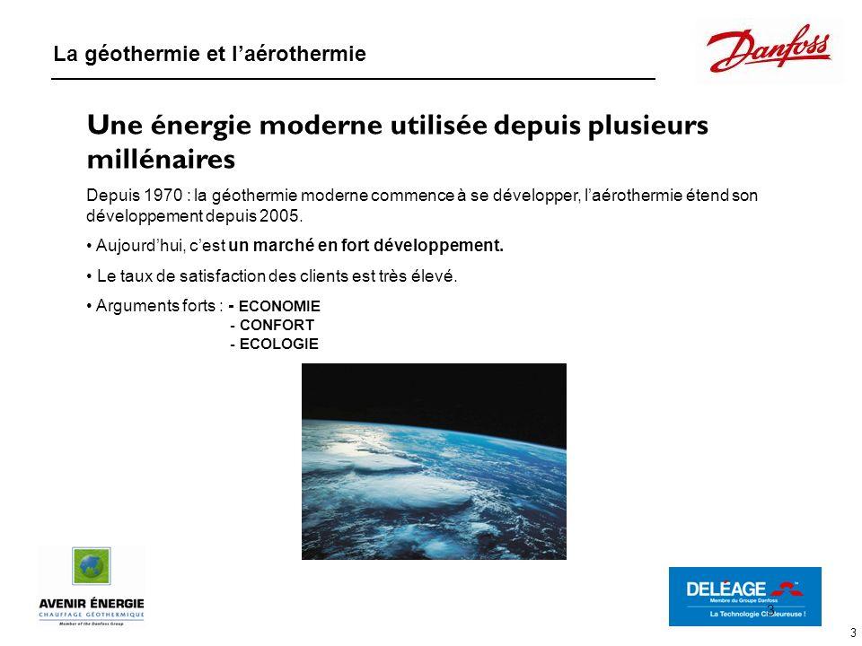 Une énergie moderne utilisée depuis plusieurs millénaires