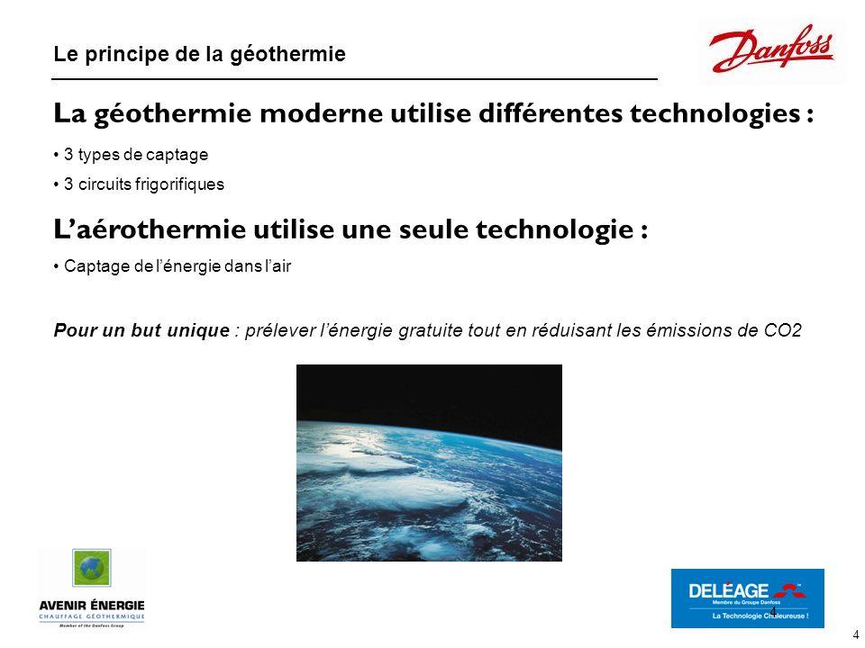 La géothermie moderne utilise différentes technologies :