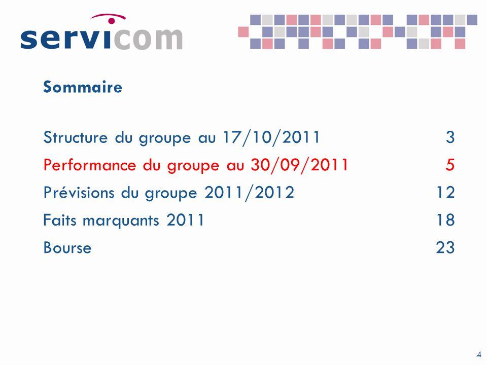 Sommaire Structure du groupe au 17/10/2011. 3. Performance du groupe au 30/09/2011. 5. Prévisions du groupe 2011/2012.