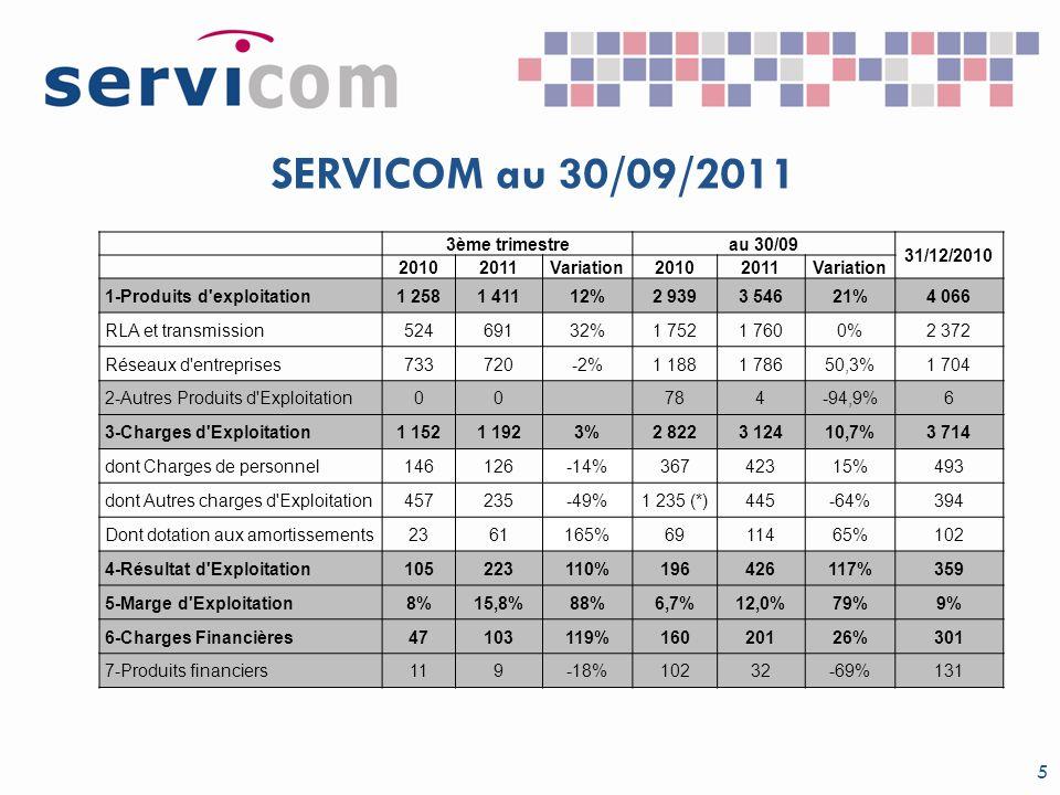 SERVICOM au 30/09/2011 3ème trimestre au 30/09 31/12/2010 2010 2011