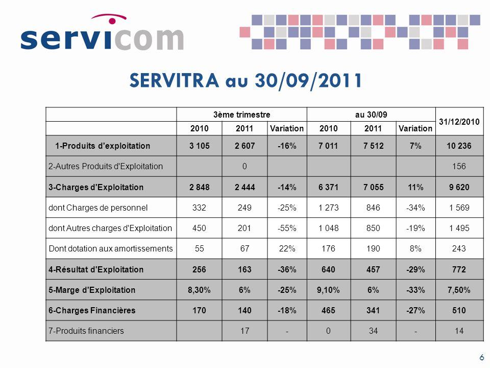 SERVITRA au 30/09/2011 3ème trimestre au 30/09 31/12/2010 2010 2011