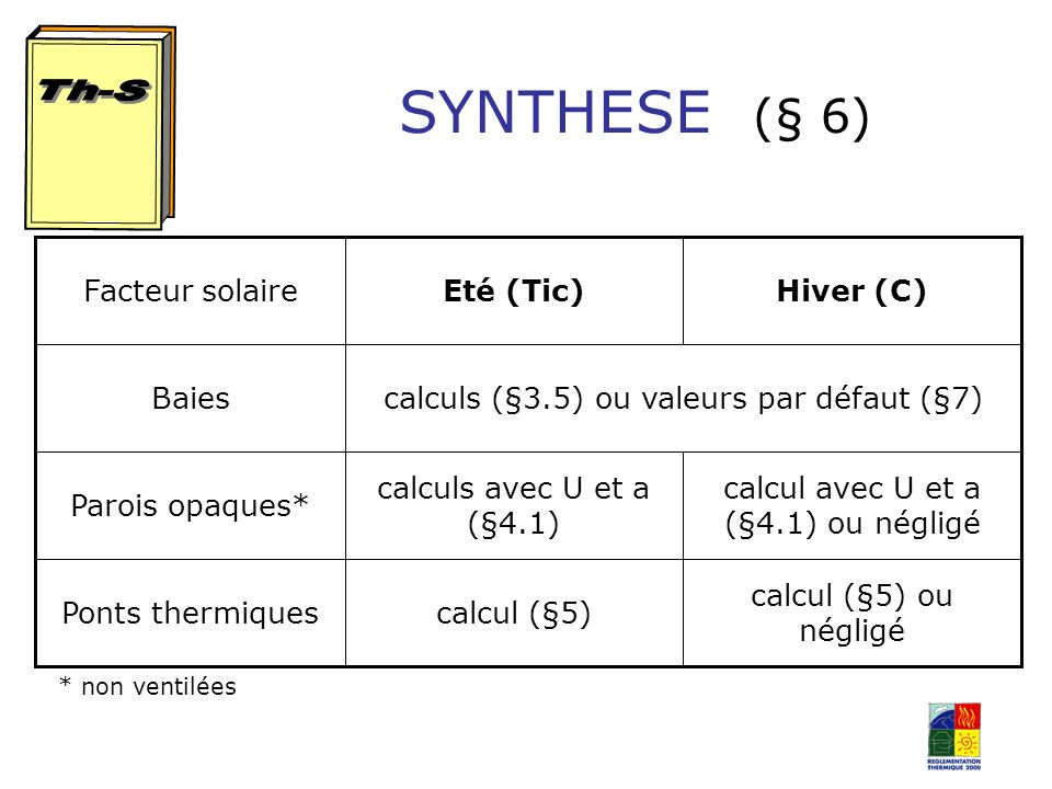 SYNTHESE (§ 6) Th-S calcul (§5) ou négligé calcul (§5)