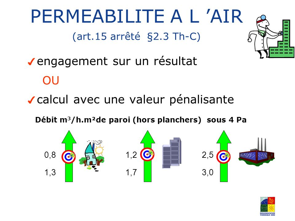 PERMEABILITE A L 'AIR (art.15 arrêté §2.3 Th-C)