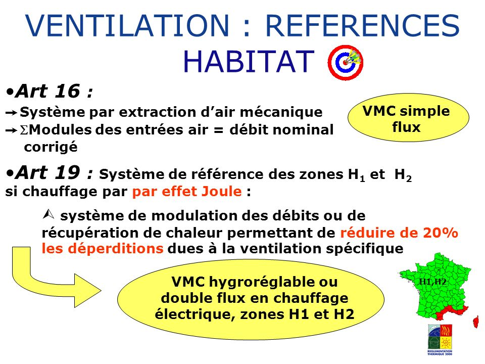 VENTILATION : REFERENCES HABITAT