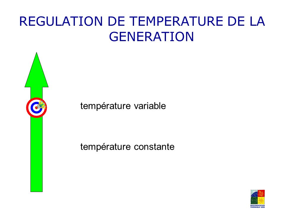 REGULATION DE TEMPERATURE DE LA GENERATION