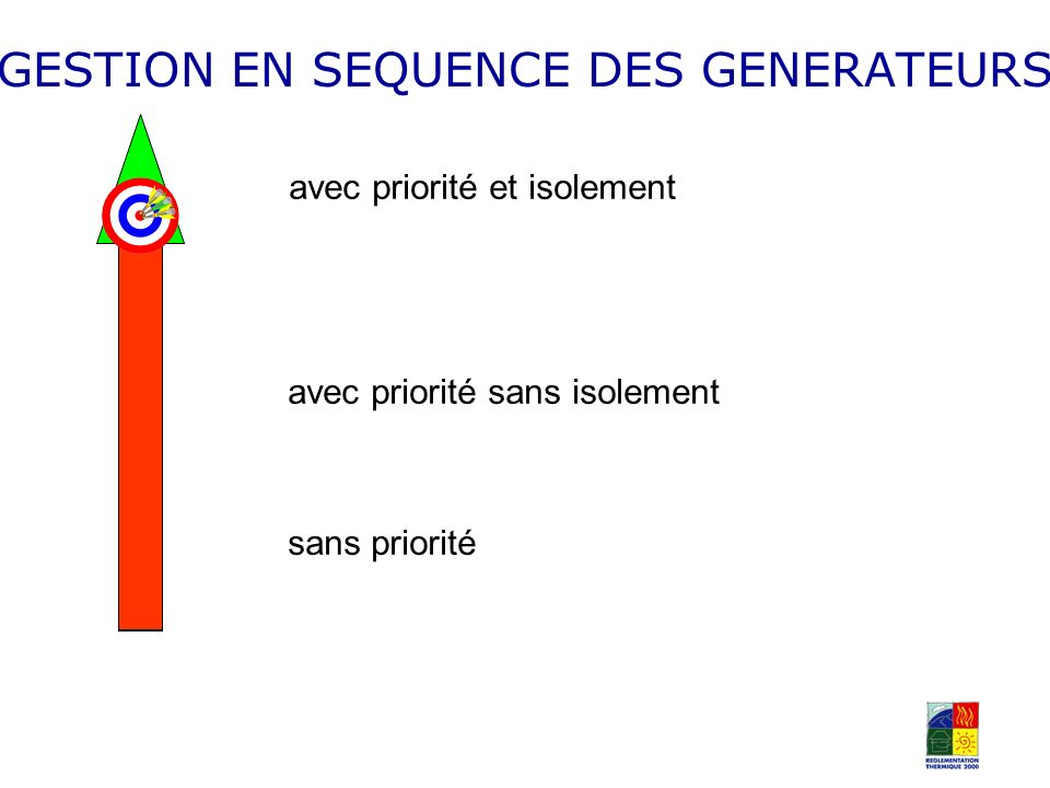 GESTION EN SEQUENCE DES GENERATEURS