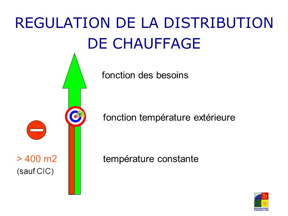 REGULATION DE LA DISTRIBUTION