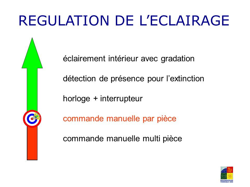 REGULATION DE L'ECLAIRAGE