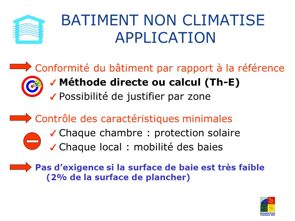 BATIMENT NON CLIMATISE APPLICATION