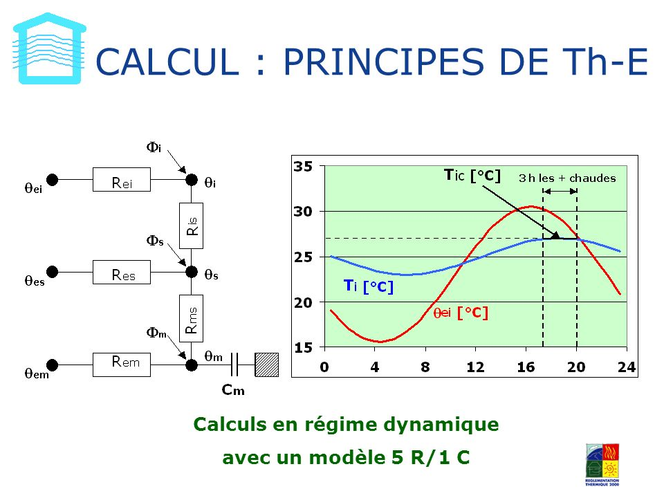 CALCUL : PRINCIPES DE Th-E