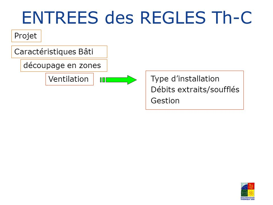 ENTREES des REGLES Th-C