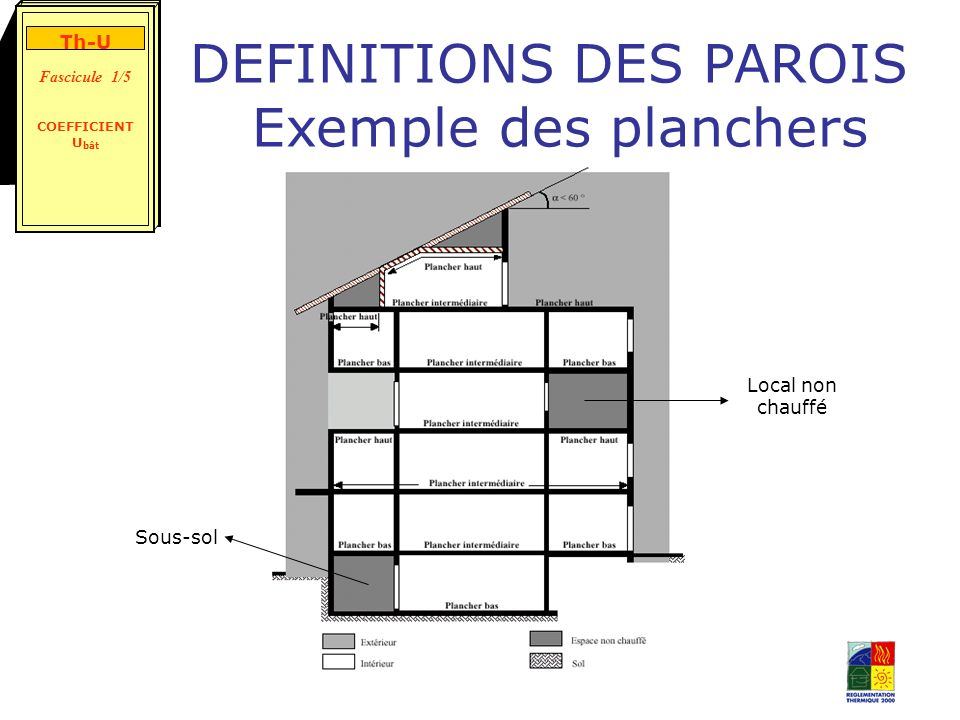 DEFINITIONS DES PAROIS Exemple des planchers
