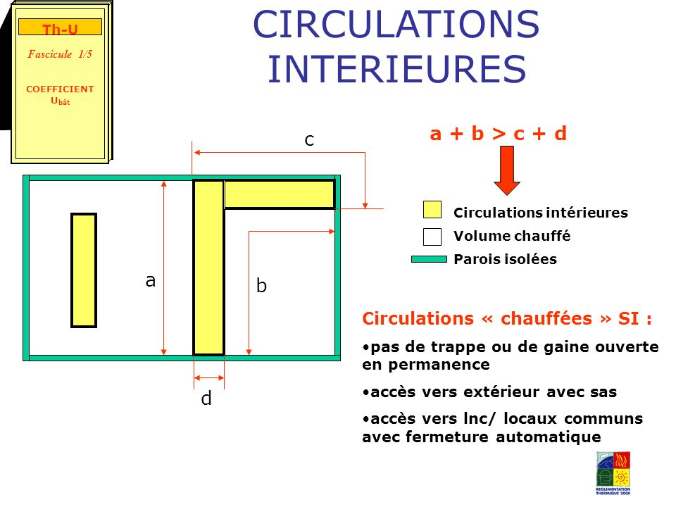 CIRCULATIONS INTERIEURES