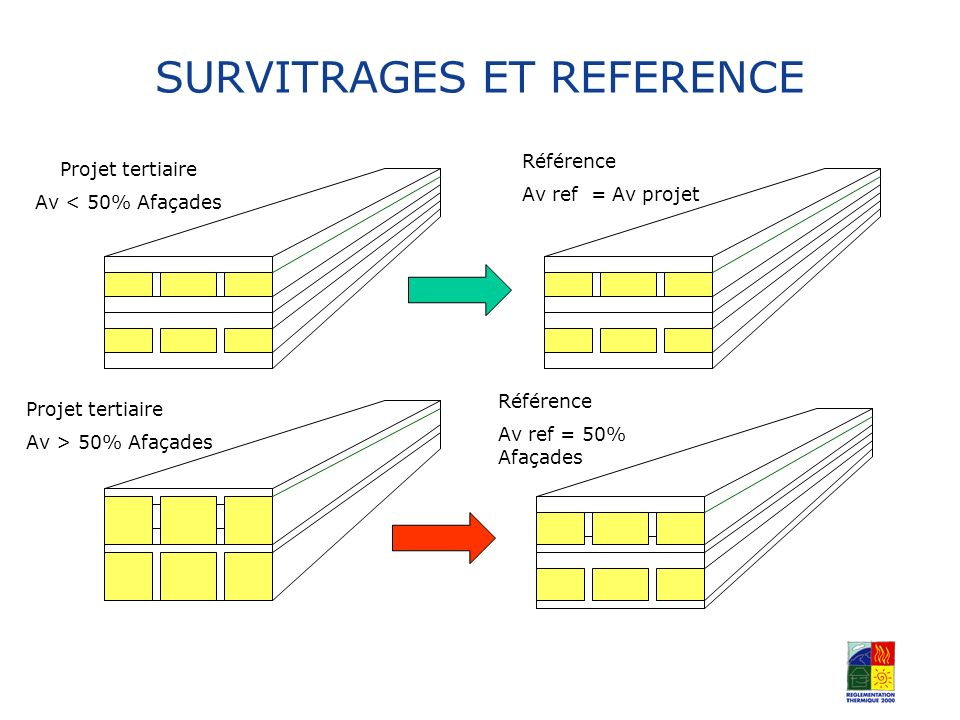 SURVITRAGES ET REFERENCE