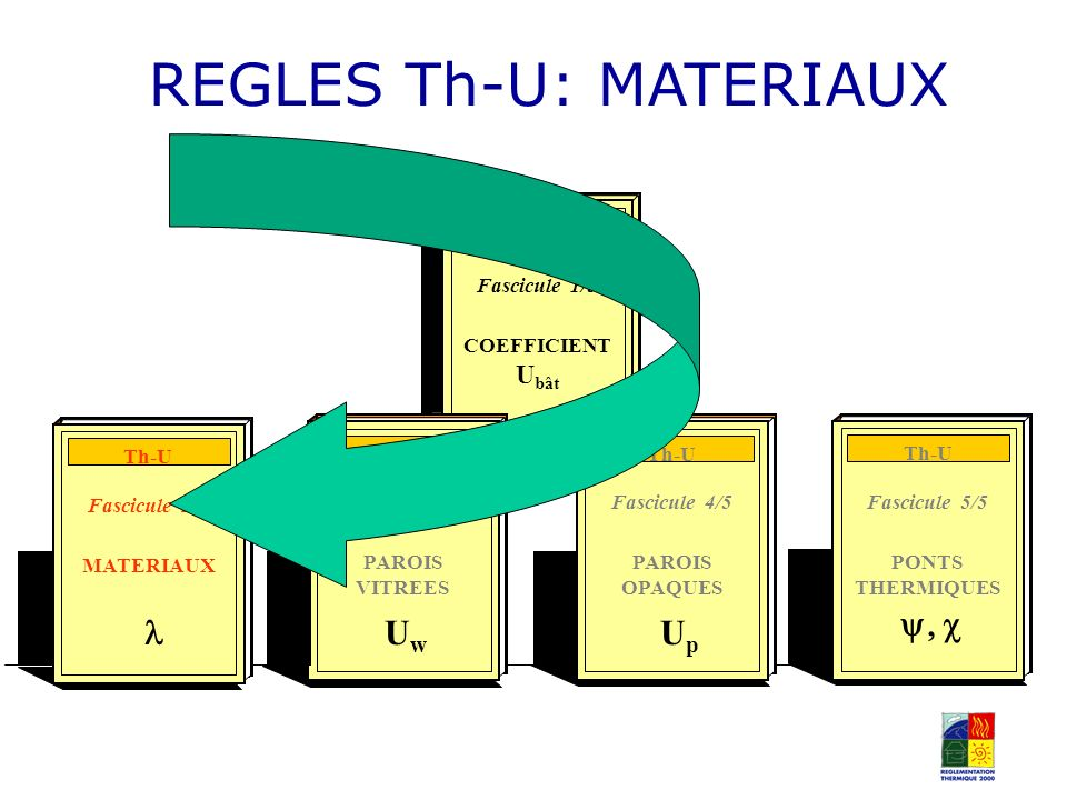 REGLES Th-U: MATERIAUX