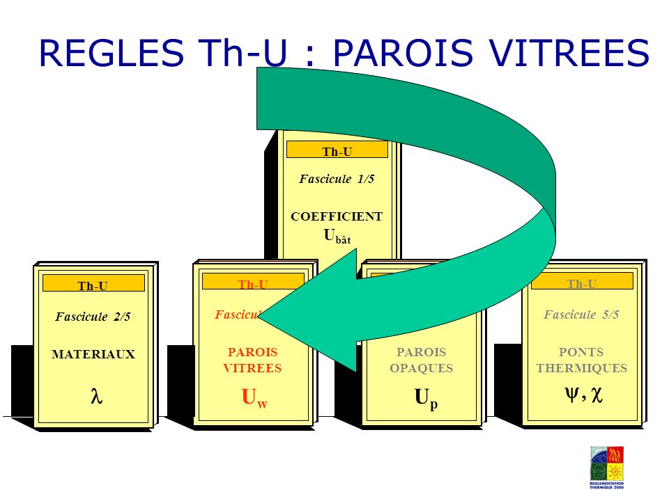 REGLES Th-U : PAROIS VITREES