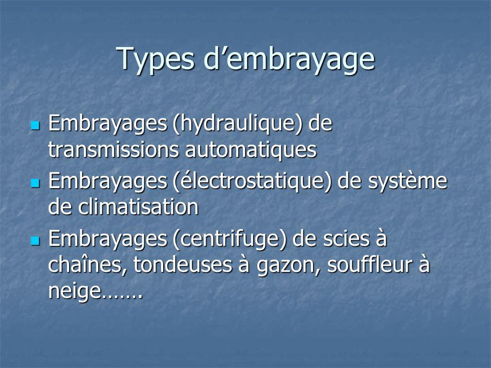 Types d'embrayage Embrayages (hydraulique) de transmissions automatiques. Embrayages (électrostatique) de système de climatisation.
