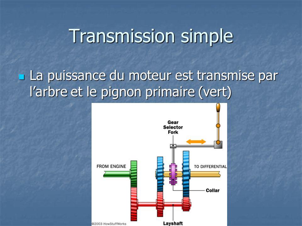 Transmission simple La puissance du moteur est transmise par l'arbre et le pignon primaire (vert)
