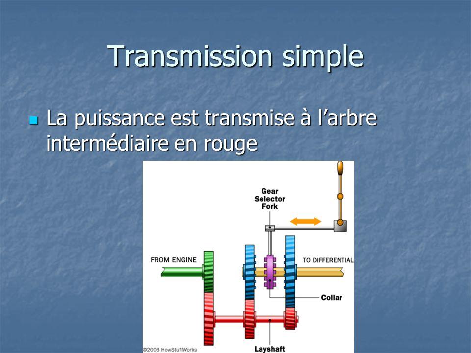 Transmission simple La puissance est transmise à l'arbre intermédiaire en rouge