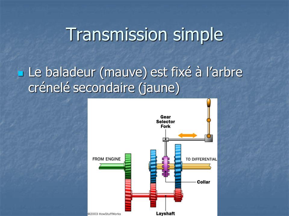 Transmission simple Le baladeur (mauve) est fixé à l'arbre crénelé secondaire (jaune)