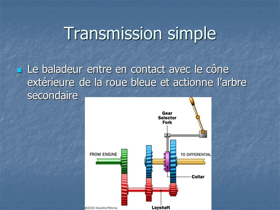 Transmission simple Le baladeur entre en contact avec le cône extérieure de la roue bleue et actionne l'arbre secondaire.
