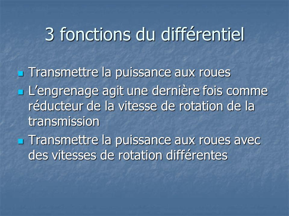 3 fonctions du différentiel