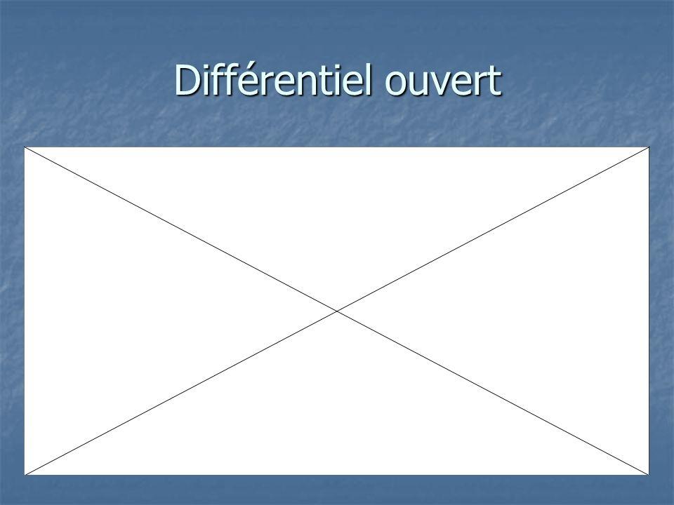 Différentiel ouvert